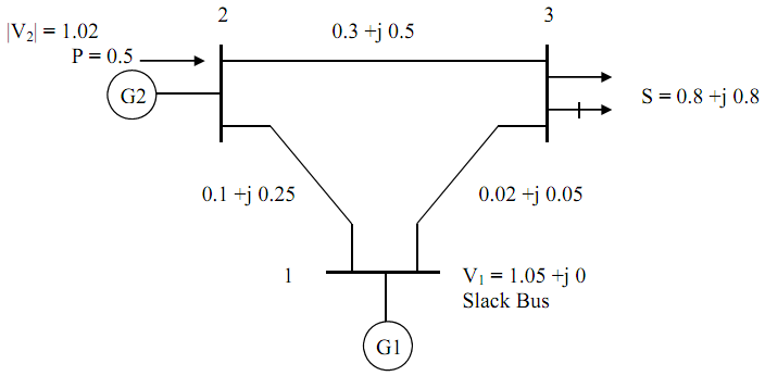 2360_Draw the Power Flow Diagram Showing Voltages.png
