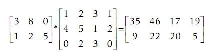 2365_Matrix Multiplication1.png