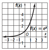 2369_inverse function.png