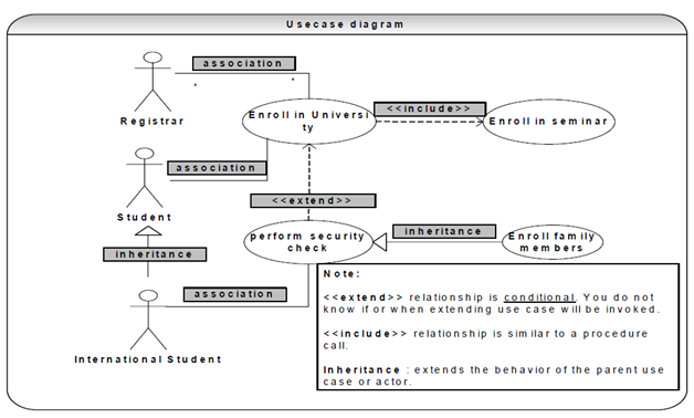 2387_use case diagram.png
