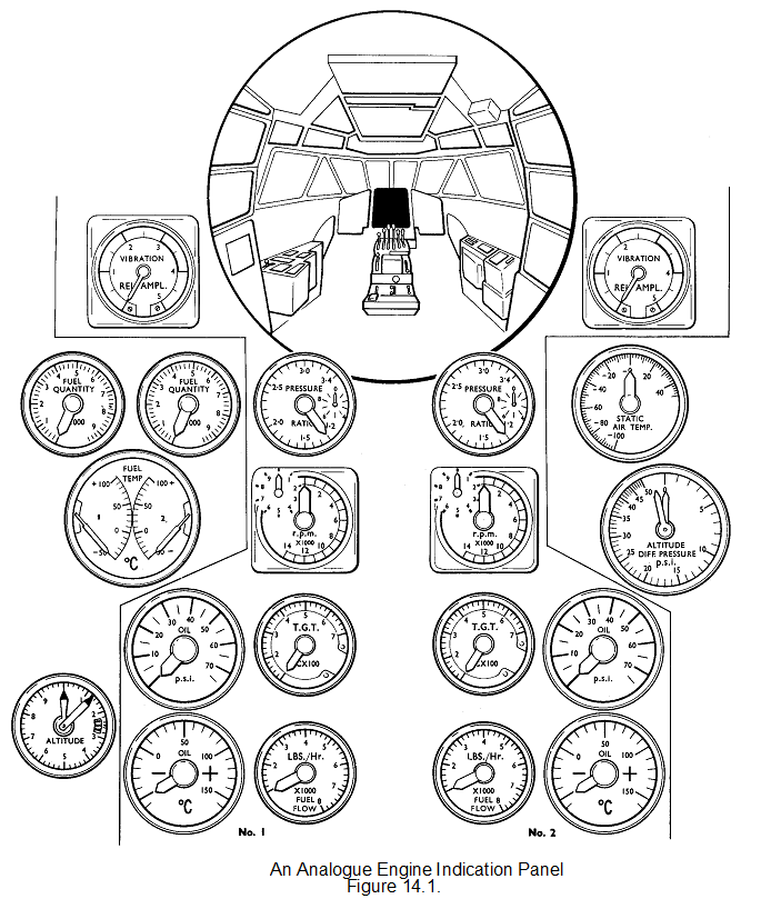 238_Engine indication systems in Aircraft.png
