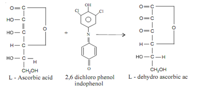 2396_Define Titrimetric Method - 2, 6 Dichlorophenol Indophenol Method.png