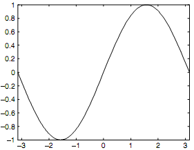 239_Illustration of Function functions.png