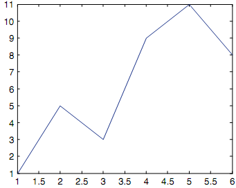 2402_Illustration of Plot function.png