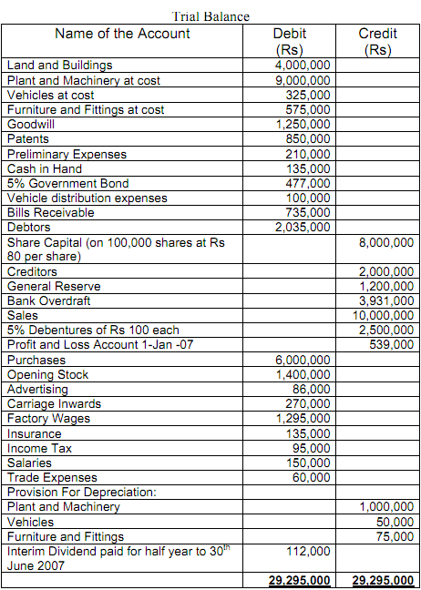 financial accounting income statement pdf