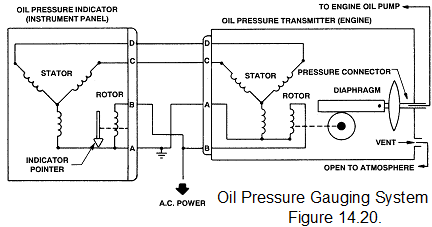 2411_The oil pressure indicator.png