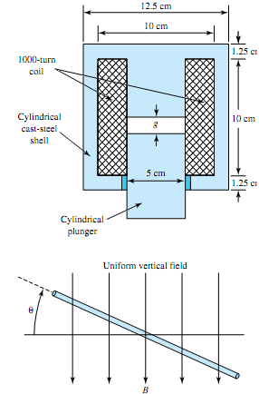 2418_Compute the maximum value of the voltage induced in the coil.png