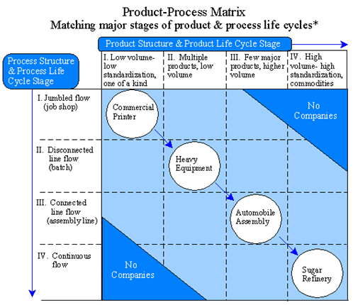 2421_Process Technology Life Cycle 1.png