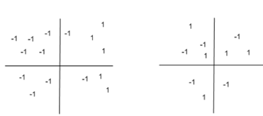 2423_Result extends to functions - perceptrons.png