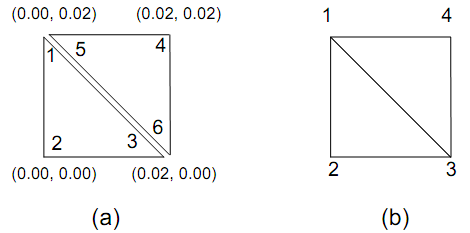 2427_Find a local S-matrix for each triangle.png