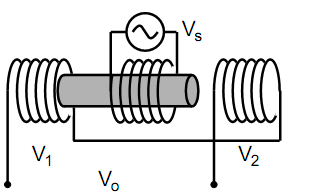 242_Variable magnetic coupling transducers.png