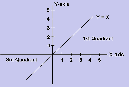 2437_geometry of regression5.png