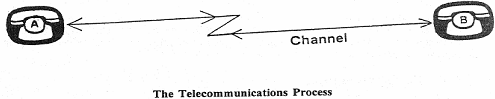 2443_telecommunication.png