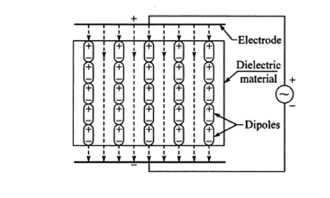 2446_delectric  heating 2.PNG