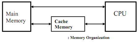 2447_cache memory.png