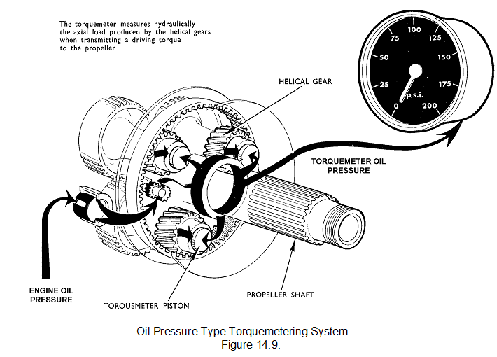 247_torque indication.png