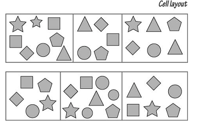 2486_Cell or Group Layout - Process Design.png