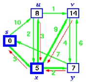 248_Operation of Algorithm2.png
