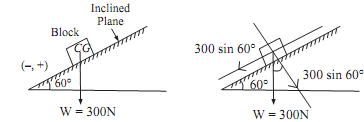 2498_Find the component of force on the inclined plane.png