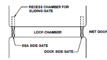 2499_Lock Entrance - Docks.png