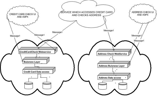 257_service oriented architecture.png