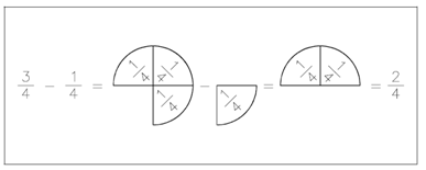 28_Addition and Subtraction of Fractions1.png
