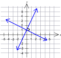 28_Parallel and Perpendicular Lines 1.png