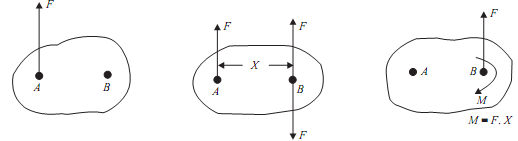 311_Resolve a force system in to single force.png