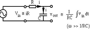 316_Draw and explain an RC integrator.png