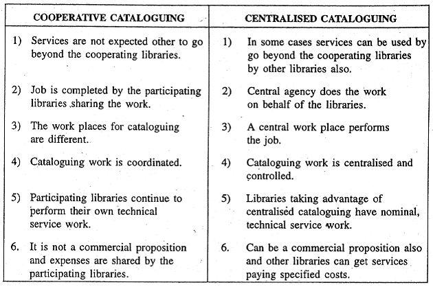319_cooperative and centralised cataloguing.png