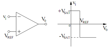 31_Op-amp As a Comparator.png