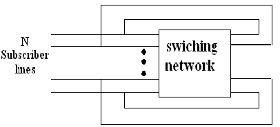 326_Folded Network.png
