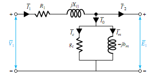 328_Equivalent Circuit of a Polyphase Induction Machine.png