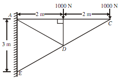 329_Determine  forces in members of cantilever truss.png