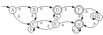 331_Finite-state automaton.png
