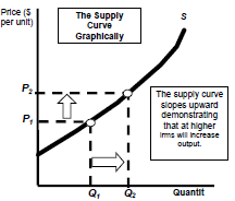 339_supply curve.png