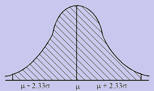 342_normal distribution3.png