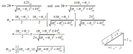 343_Equation for principal stresses and principal planes3.png