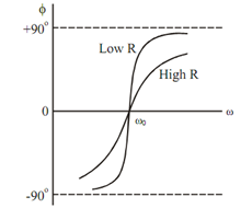 357_Impedance Curve1.png