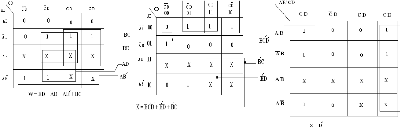design a bcd to excess 3 code converter using nand gates computer rh expertsmind com bcd to excess 3 code converter using k map bcd to excess 3 code converter using k map