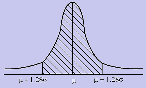 375_normal distribution1.png