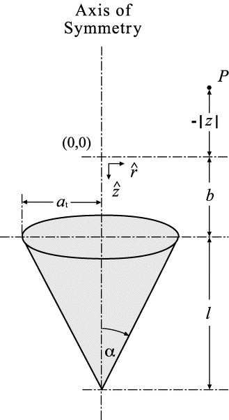 377_Find out the centre of gravity of a right circular cone.jpg