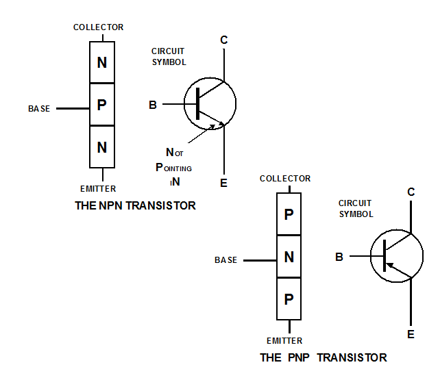 381_Transistor construction.png