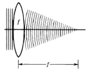 388_Fresnel approximation.png