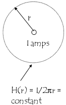 394_ampere law2.png