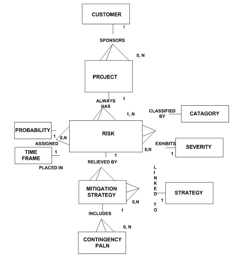 supply and demand diagram explained er diagram explained what is an entity-relationship diagram (erd)? - definition ...