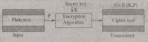 415_encryption.png