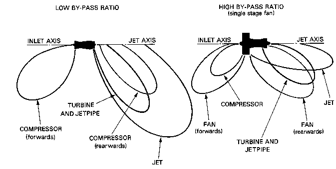 417_source of engine noise2.png