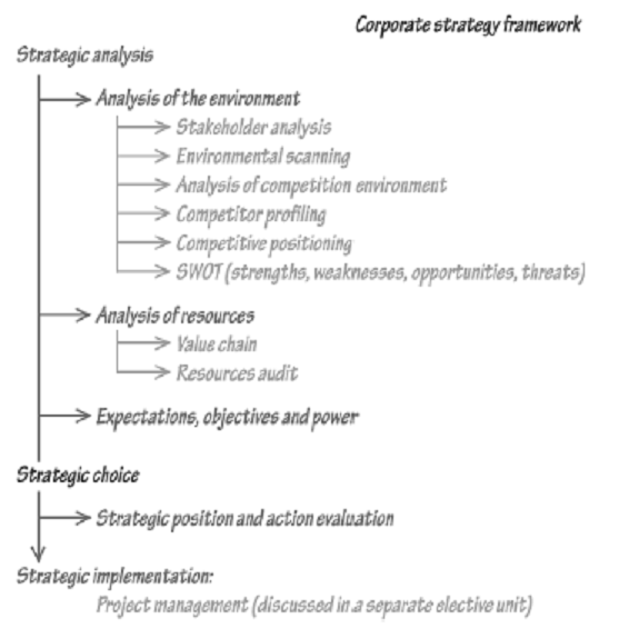 419_Corporate strategies- operation strategy.png