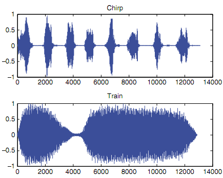 41_Illustration of Sound signals.png